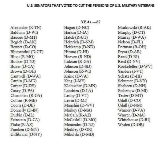 U.S. Senators That Voted to Cut Pensions of Military Veterans