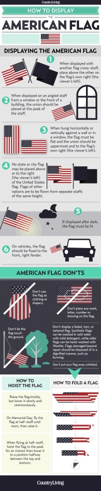 54eb958208d30_-_clv-how-to-display-the-american-flag-620